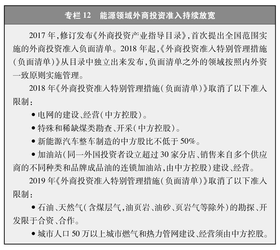 (图表)[受权发布]《新时代的中国能源发展》白皮书(专栏12)